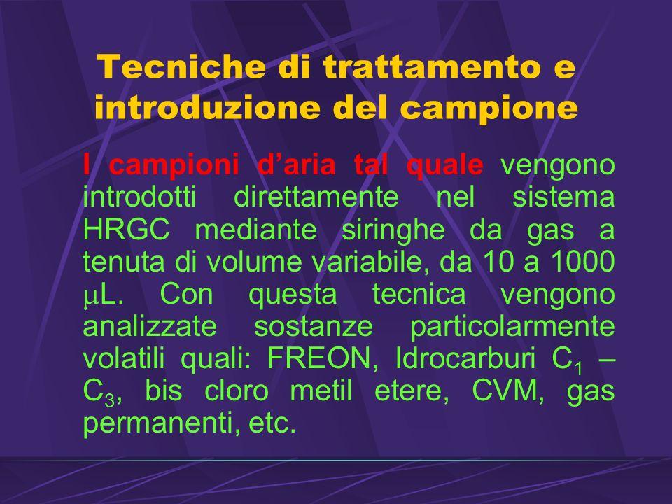 Tecniche di trattamento e introduzione del campione I campioni daria tal quale vengono introdotti direttamente nel sistema HRGC mediante siringhe da gas a tenuta di volume variabile, da 10 a 1000 L.