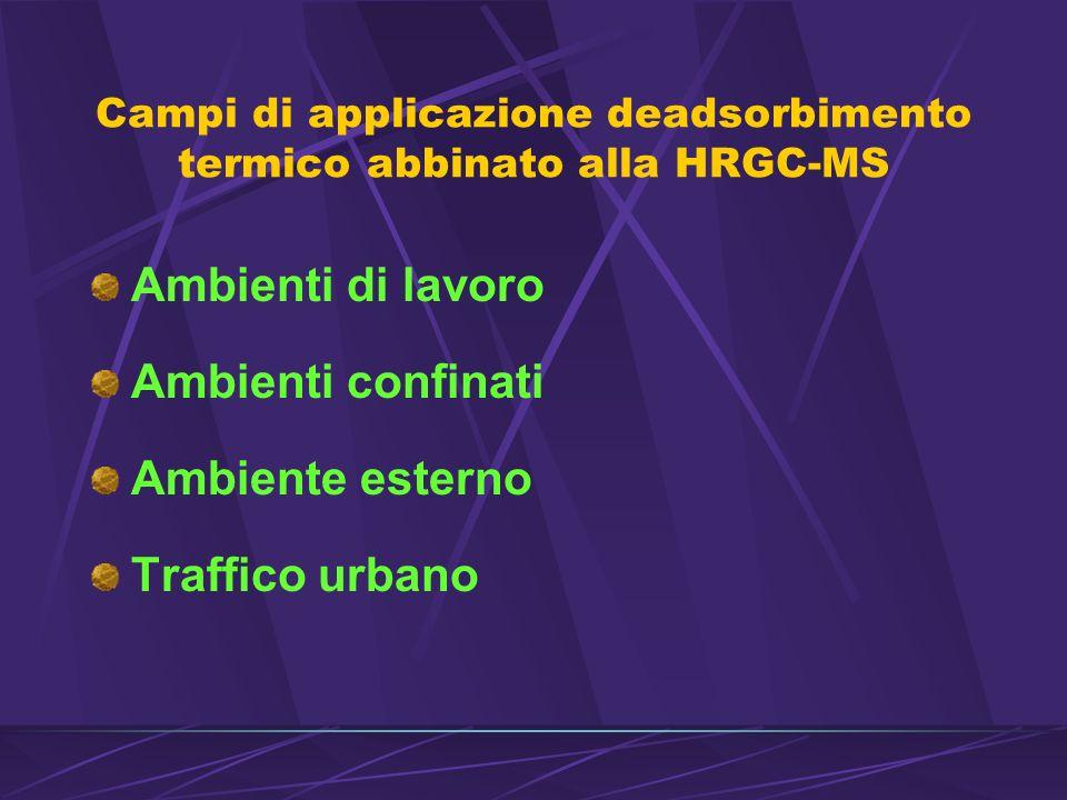 Campi di applicazione deadsorbimento termico abbinato alla HRGC-MS Ambienti di lavoro Ambienti confinati Ambiente esterno Traffico urbano