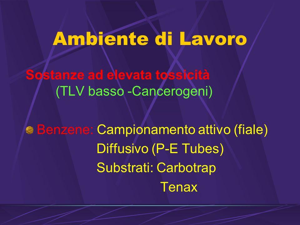 Ambiente di Lavoro Sostanze ad elevata tossicità (TLV basso -Cancerogeni) Benzene: Campionamento attivo (fiale) Diffusivo (P-E Tubes) Substrati: Carbotrap Tenax