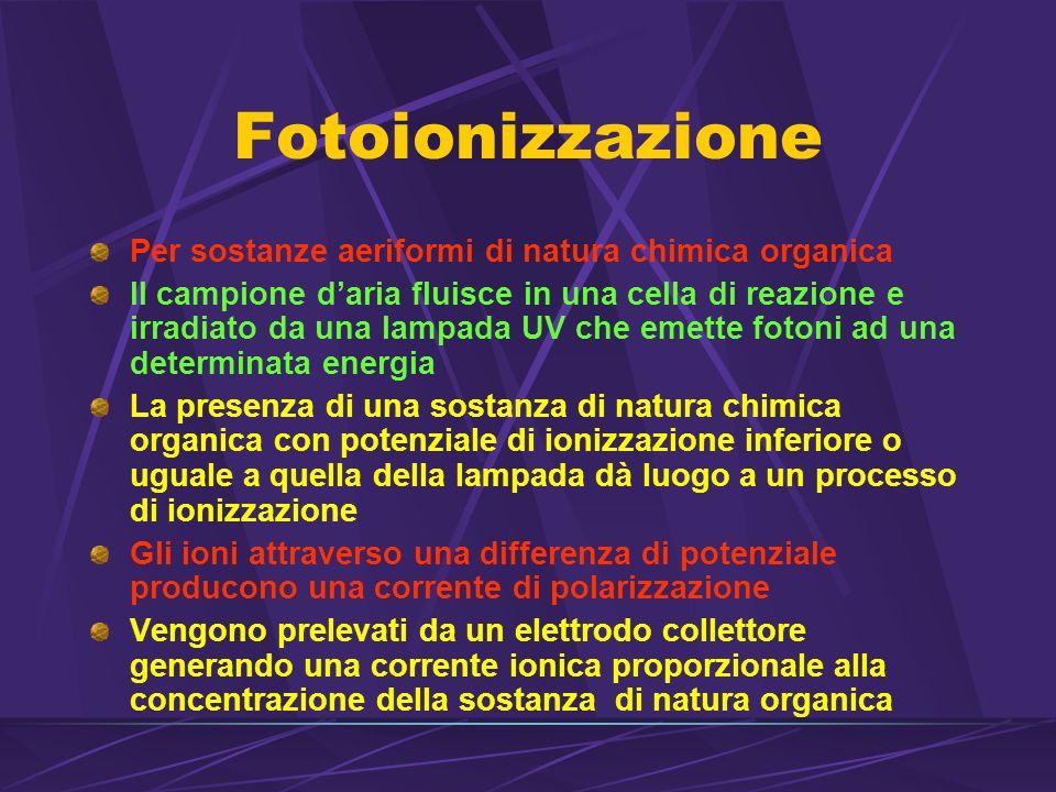 Fotoionizzazione Per sostanze aeriformi di natura chimica organica Il campione daria fluisce in una cella di reazione e irradiato da una lampada UV che emette fotoni ad una determinata energia La presenza di una sostanza di natura chimica organica con potenziale di ionizzazione inferiore o uguale a quella della lampada dà luogo a un processo di ionizzazione Gli ioni attraverso una differenza di potenziale producono una corrente di polarizzazione Vengono prelevati da un elettrodo collettore generando una corrente ionica proporzionale alla concentrazione della sostanza di natura organica