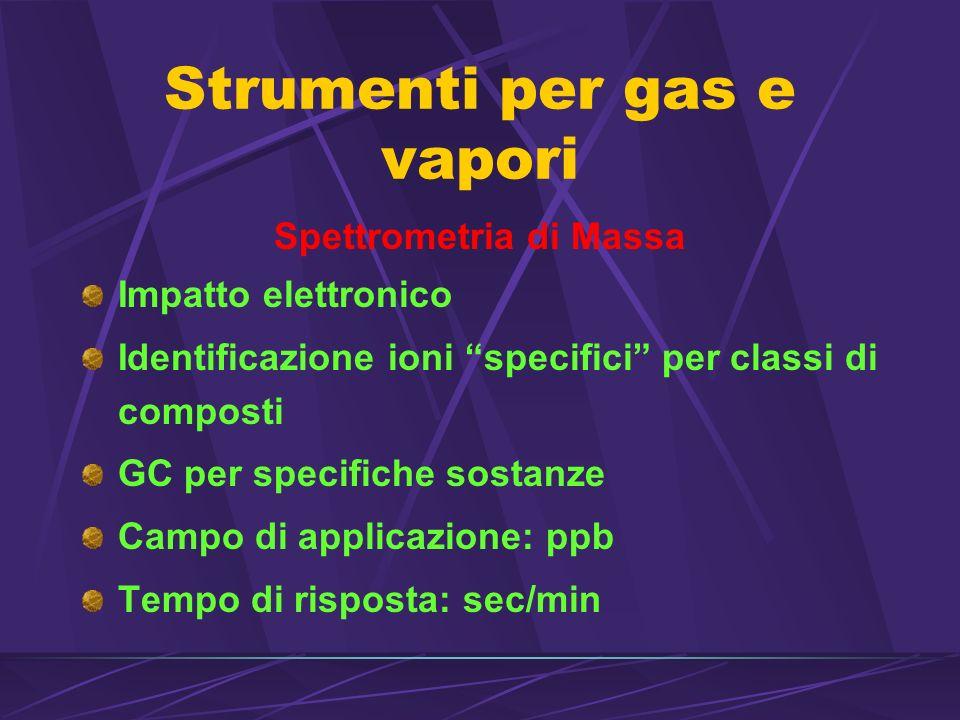 Strumenti per gas e vapori Spettrometria di Massa Impatto elettronico Identificazione ioni specifici per classi di composti GC per specifiche sostanze Campo di applicazione: ppb Tempo di risposta: sec/min