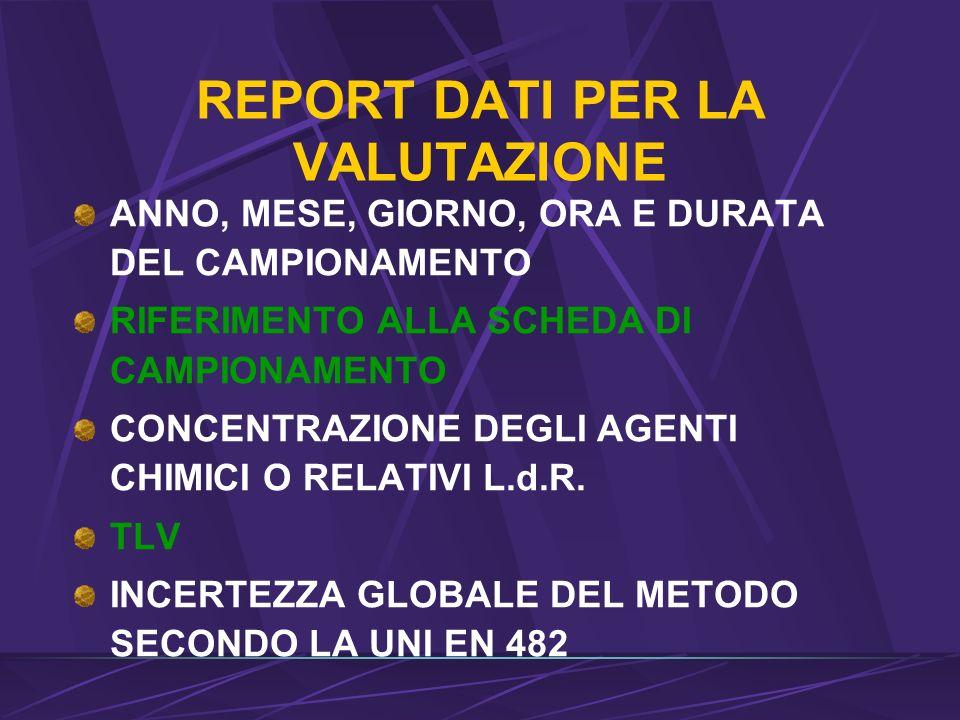 REPORT DATI PER LA VALUTAZIONE ANNO, MESE, GIORNO, ORA E DURATA DEL CAMPIONAMENTO RIFERIMENTO ALLA SCHEDA DI CAMPIONAMENTO CONCENTRAZIONE DEGLI AGENTI CHIMICI O RELATIVI L.d.R.