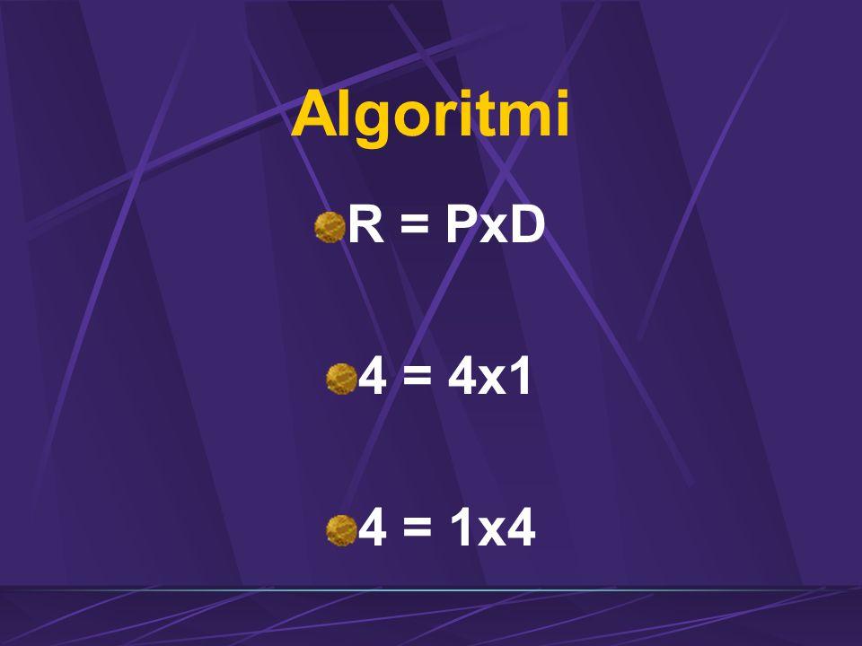Algoritmi R = PxD 4 = 4x1 4 = 1x4