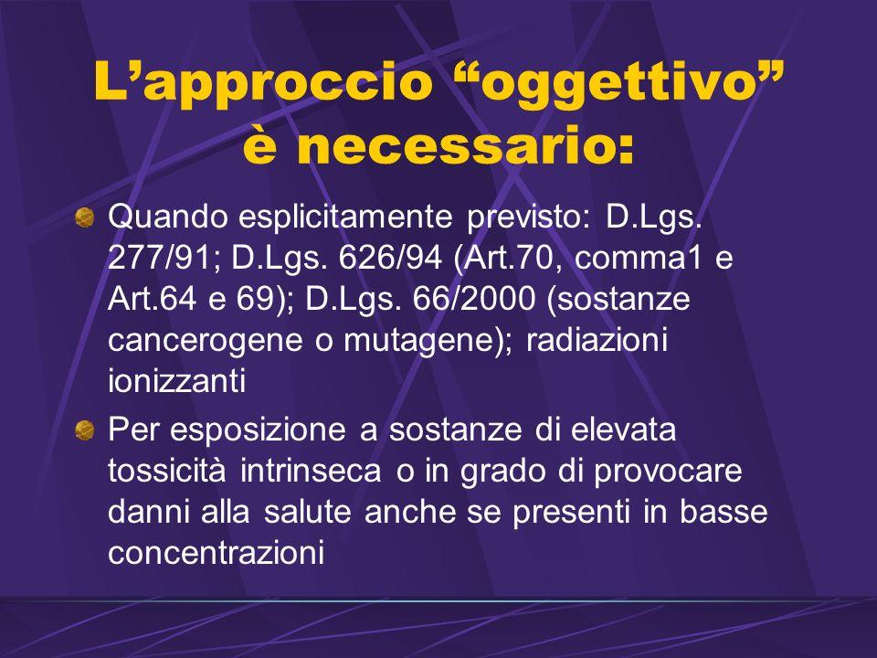 Lapproccio oggettivo è necessario: Quando esplicitamente previsto: D.Lgs.