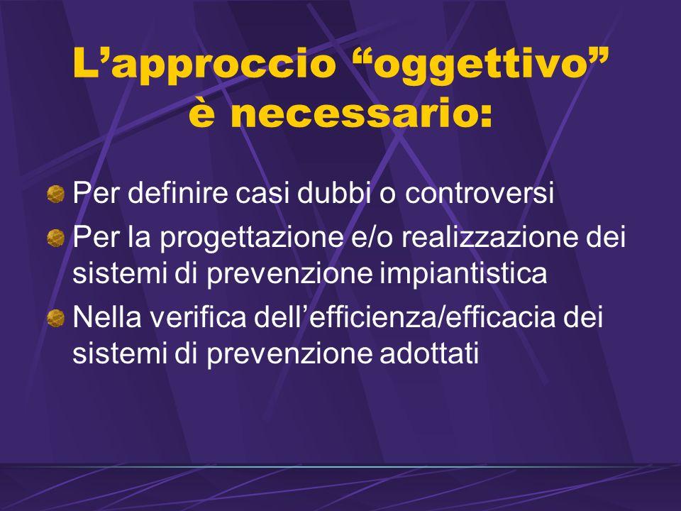 Lapproccio oggettivo è necessario: Per definire casi dubbi o controversi Per la progettazione e/o realizzazione dei sistemi di prevenzione impiantistica Nella verifica dellefficienza/efficacia dei sistemi di prevenzione adottati