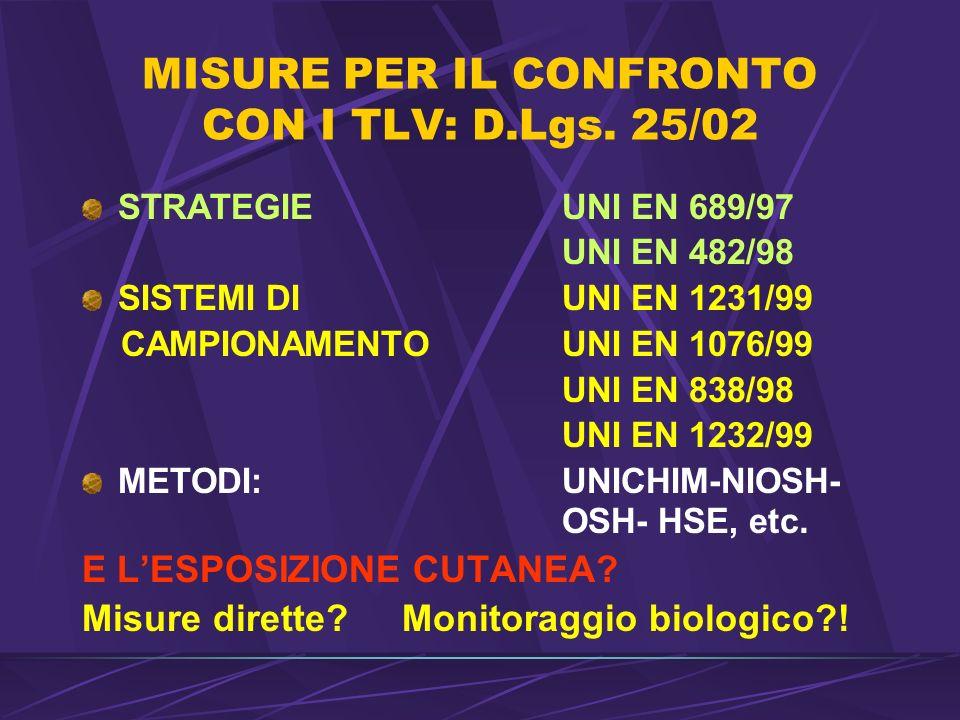 MISURE PER IL CONFRONTO CON I TLV: D.Lgs.