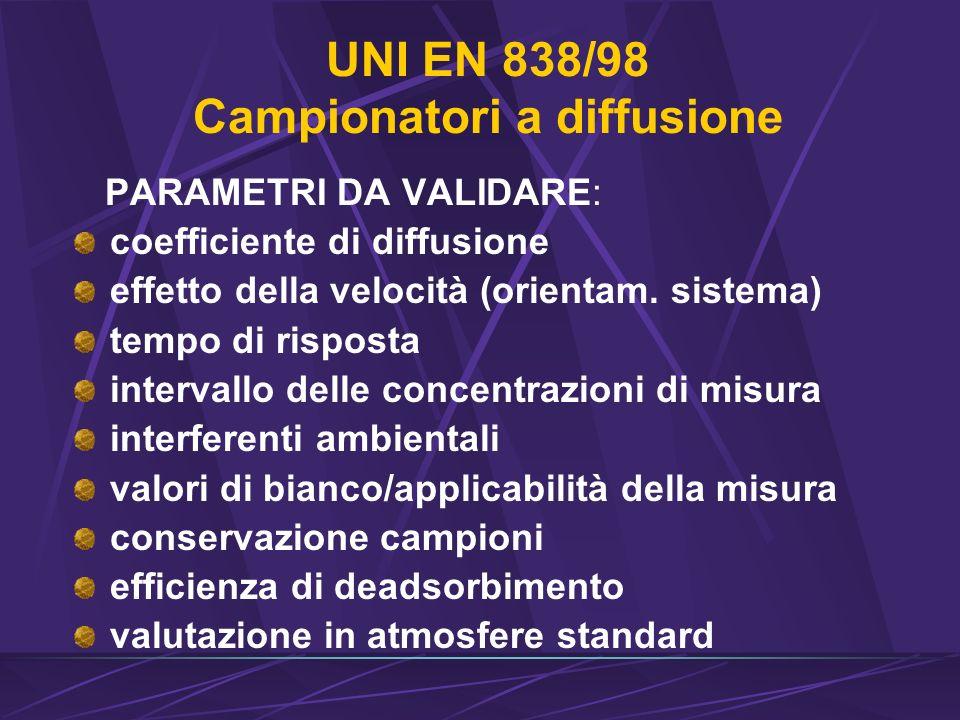 UNI EN 838/98 Campionatori a diffusione PARAMETRI DA VALIDARE: coefficiente di diffusione effetto della velocità (orientam.
