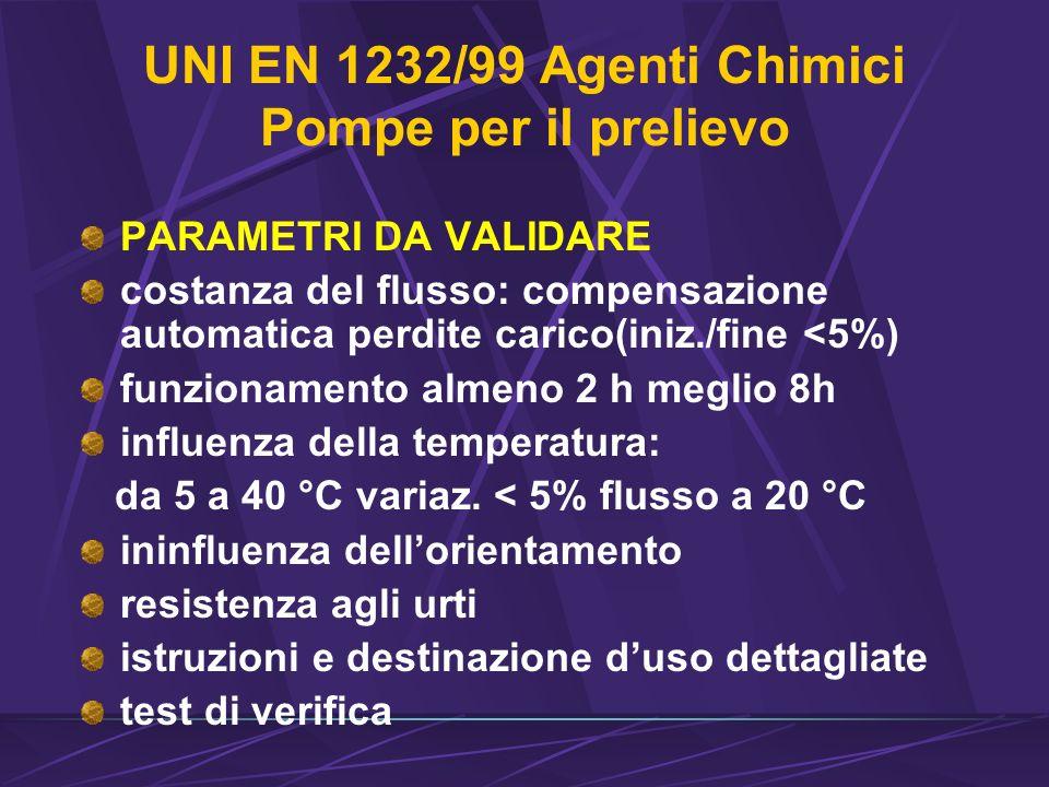 UNI EN 1232/99 Agenti Chimici Pompe per il prelievo PARAMETRI DA VALIDARE costanza del flusso: compensazione automatica perdite carico(iniz./fine <5%) funzionamento almeno 2 h meglio 8h influenza della temperatura: da 5 a 40 °C variaz.