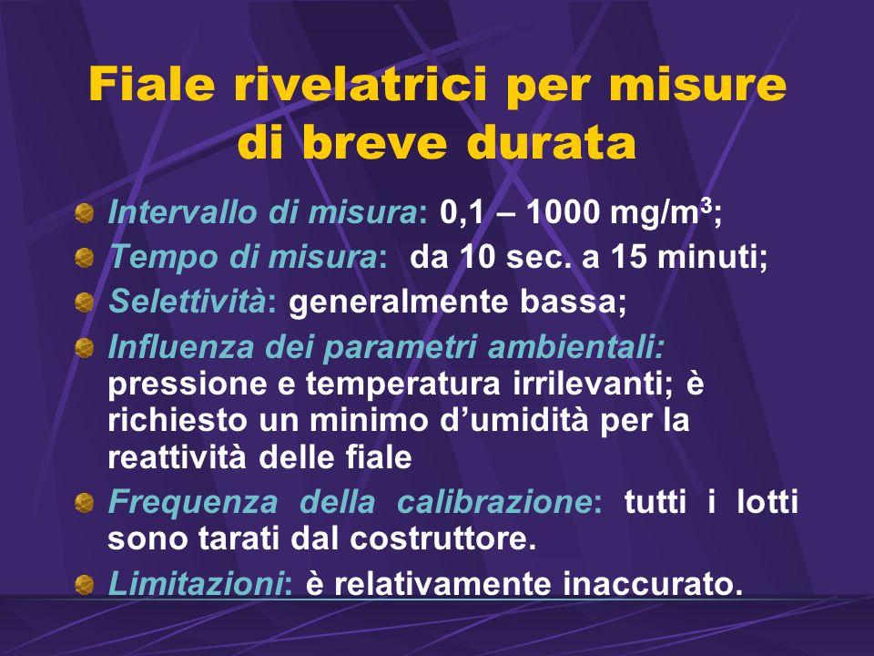 Fiale rivelatrici per misure di breve durata Intervallo di misura: 0,1 – 1000 mg/m 3 ; Tempo di misura: da 10 sec.