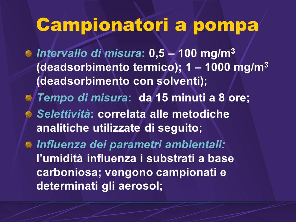 Campionatori a pompa Intervallo di misura: 0,5 – 100 mg/m 3 (deadsorbimento termico); 1 – 1000 mg/m 3 (deadsorbimento con solventi); Tempo di misura: da 15 minuti a 8 ore; Selettività: correlata alle metodiche analitiche utilizzate di seguito; Influenza dei parametri ambientali: lumidità influenza i substrati a base carboniosa; vengono campionati e determinati gli aerosol;