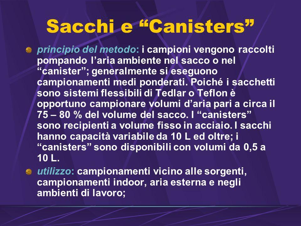 Sacchi e Canisters principio del metodo: i campioni vengono raccolti pompando laria ambiente nel sacco o nel canister; generalmente si eseguono campionamenti medi ponderati.