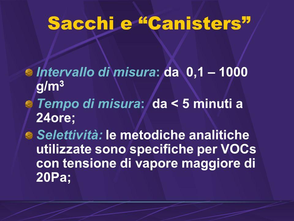 Sacchi e Canisters Intervallo di misura: da 0,1 – 1000 g/m 3 Tempo di misura: da < 5 minuti a 24ore; Selettività: le metodiche analitiche utilizzate sono specifiche per VOCs con tensione di vapore maggiore di 20Pa;
