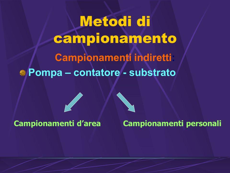 Metodi di campionamento Campionamenti indiretti: Pompa – contatore - substrato Campionamenti dareaCampionamenti personali