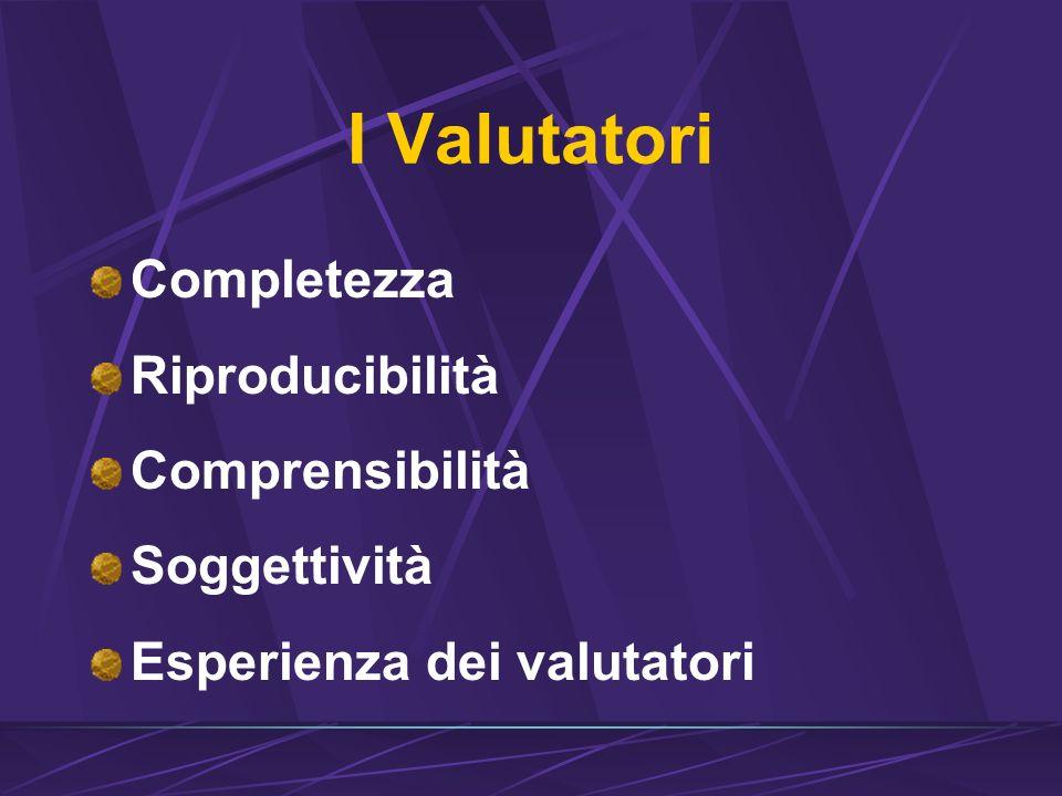 I Valutatori Completezza Riproducibilità Comprensibilità Soggettività Esperienza dei valutatori