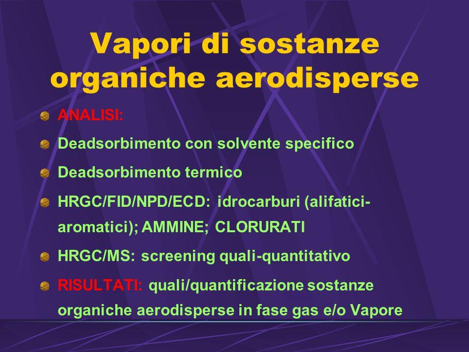 Vapori di sostanze organiche aerodisperse ANALISI: Deadsorbimento con solvente specifico Deadsorbimento termico HRGC/FID/NPD/ECD: idrocarburi (alifatici- aromatici); AMMINE; CLORURATI HRGC/MS: screening quali-quantitativo RISULTATI: quali/quantificazione sostanze organiche aerodisperse in fase gas e/o Vapore