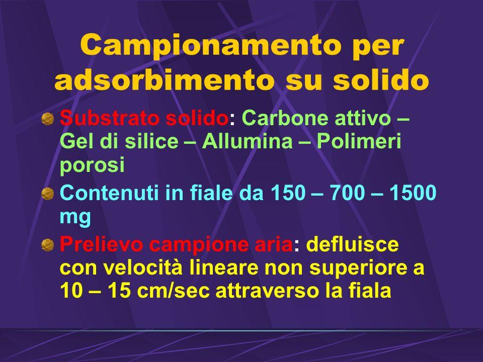 Campionamento per adsorbimento su solido Substrato solido: Carbone attivo – Gel di silice – Allumina – Polimeri porosi Contenuti in fiale da 150 – 700 – 1500 mg Prelievo campione aria: defluisce con velocità lineare non superiore a 10 – 15 cm/sec attraverso la fiala