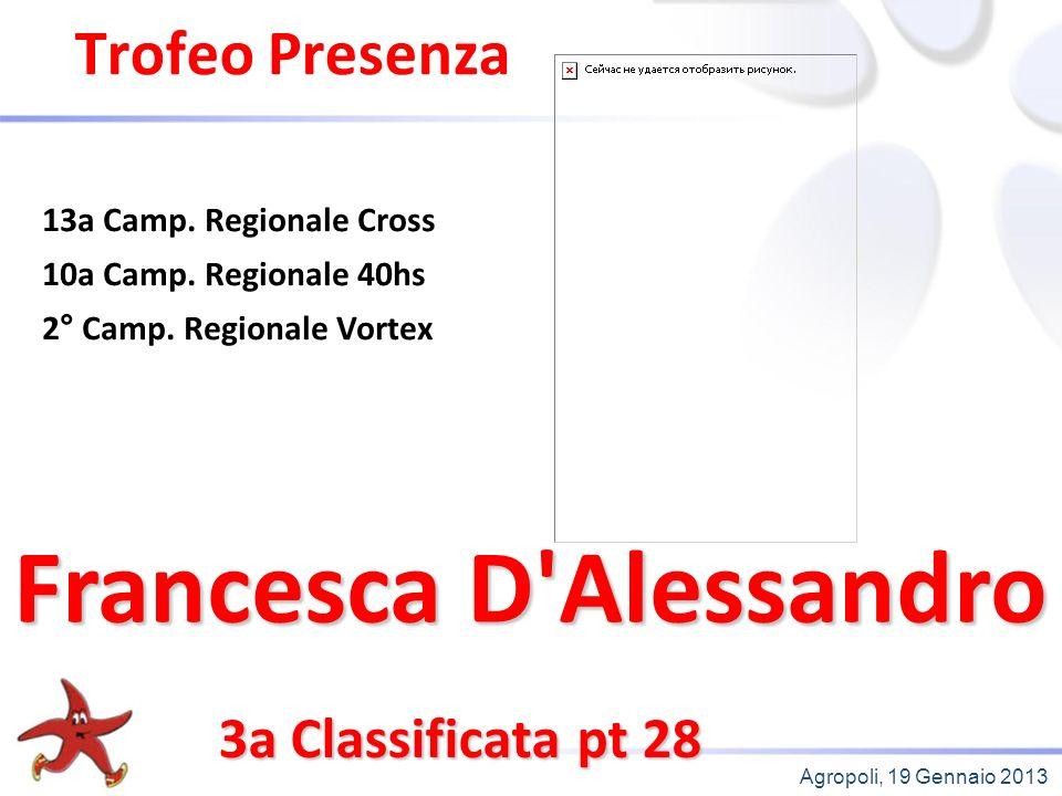 Agropoli, 19 Gennaio 2013 Trofeo Presenza 3a Classificata pt 28 13a Camp.