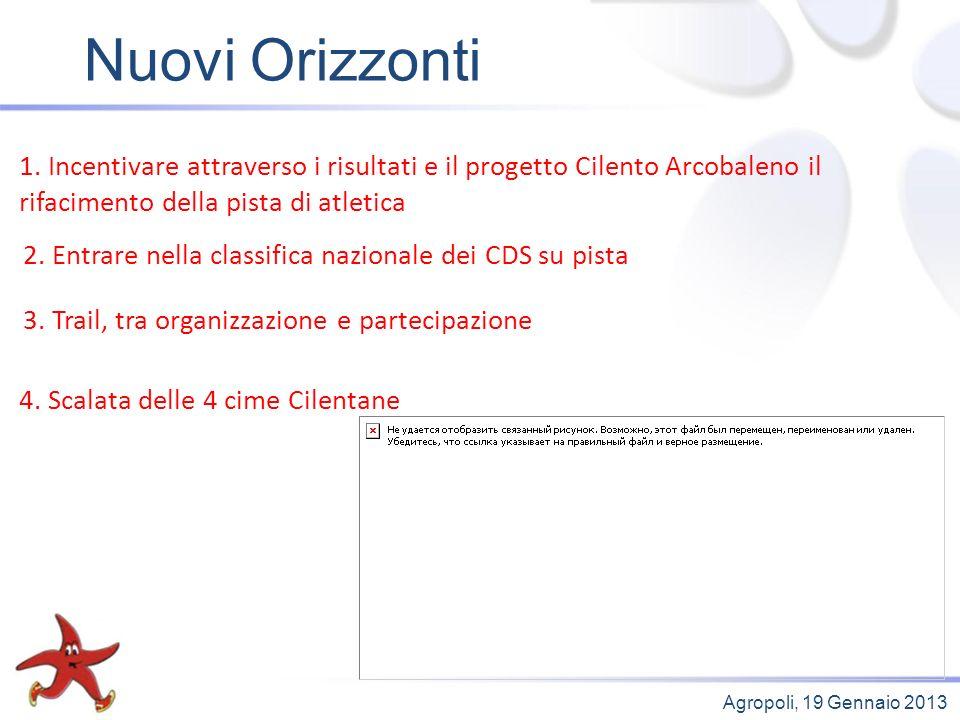 Agropoli, 19 Gennaio 2013 2. Entrare nella classifica nazionale dei CDS su pista Nuovi Orizzonti 1.