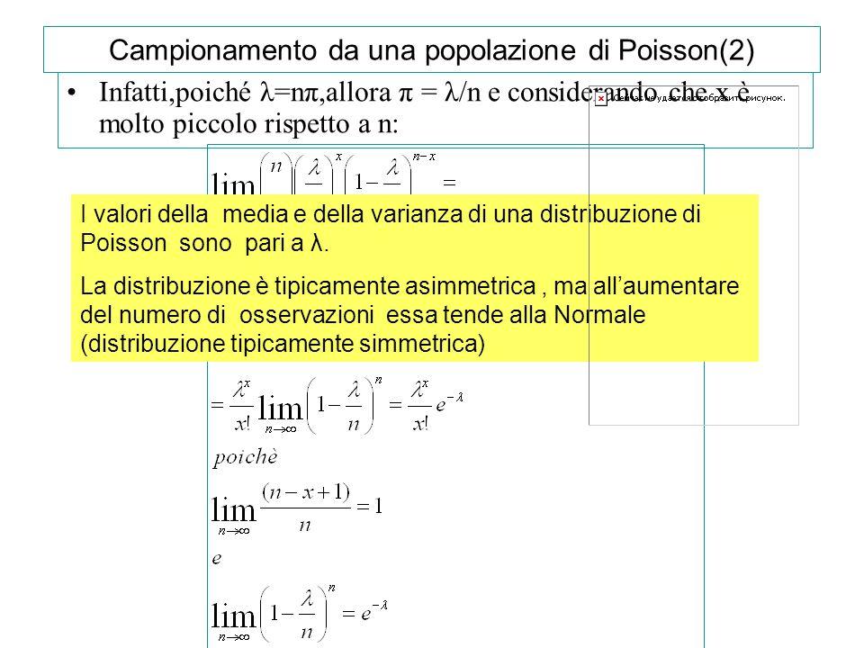 Campionamento da una popolazione di Poisson(2) Infatti,poiché λ=nπ,allora π = λ/n e considerando che x è molto piccolo rispetto a n: I valori della me