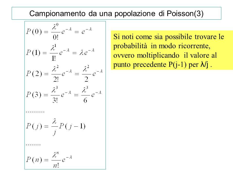 Campionamento da una popolazione di Poisson(3) Si noti come sia possibile trovare le probabilità in modo ricorrente, ovvero moltiplicando il valore al