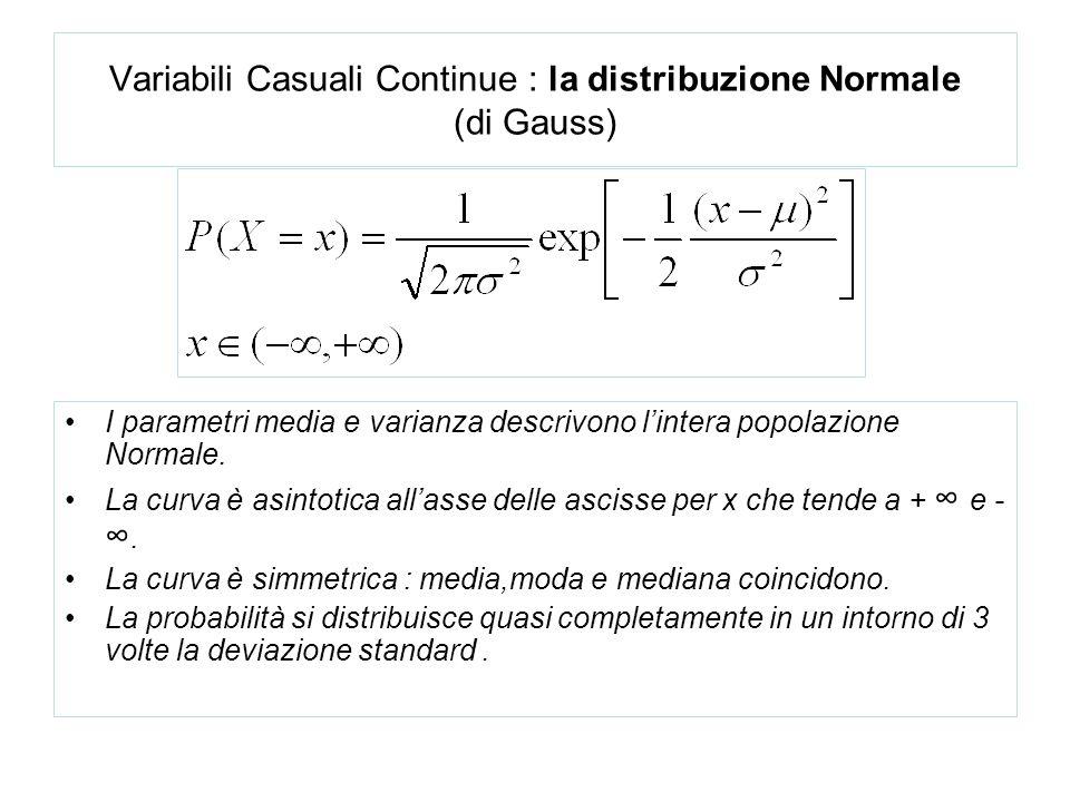 Variabili Casuali Continue : la distribuzione Normale (di Gauss) I parametri media e varianza descrivono lintera popolazione Normale. La curva è asint