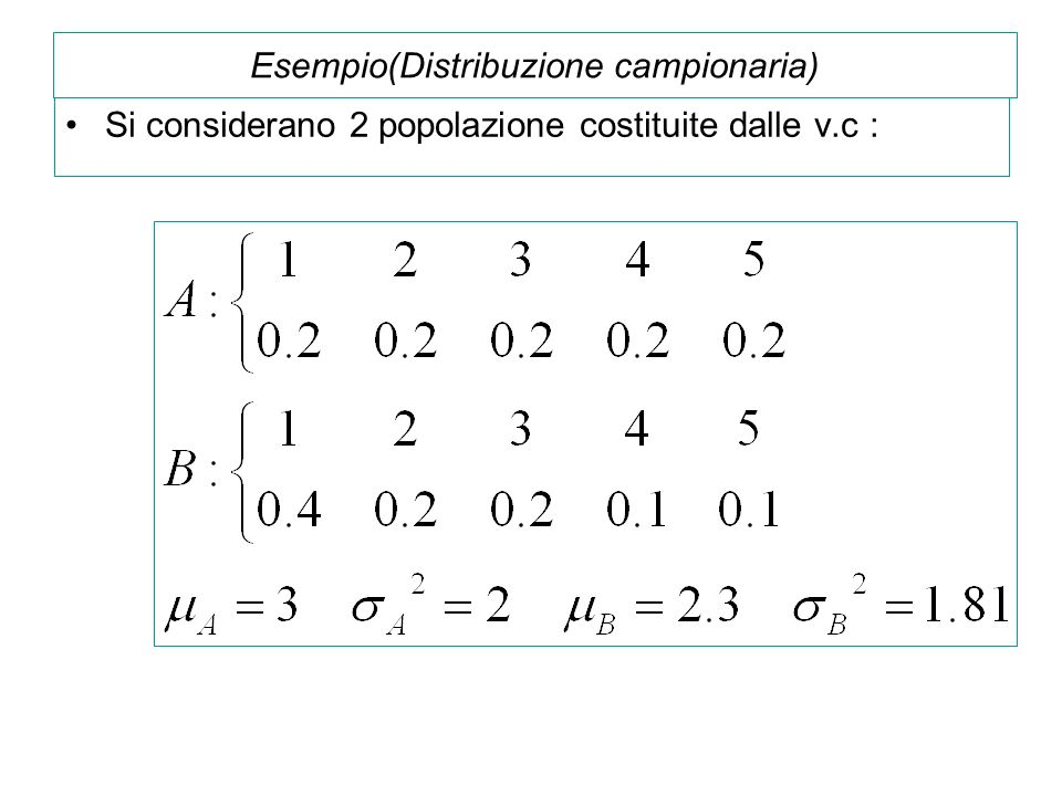 Distribuzione campionaria Possibili campioni per n=2 Prob.