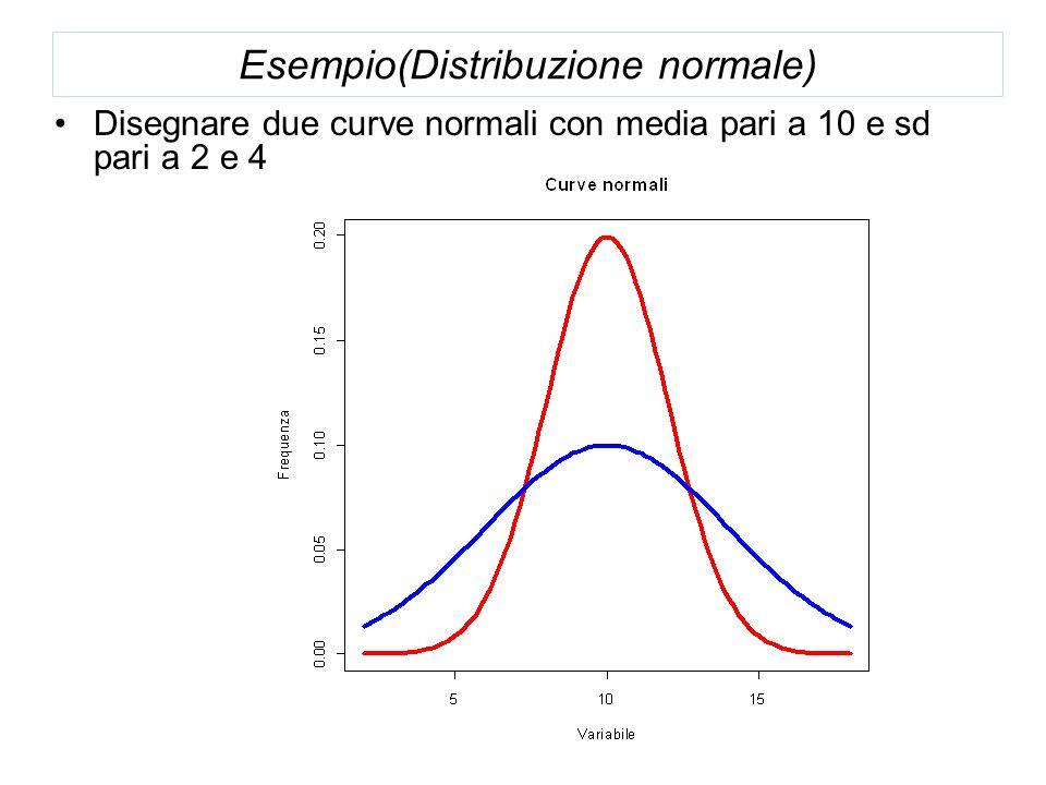 Esempio(Distribuzione normale) Disegnare due curve normali con media pari a 10 e sd pari a 2 e 4