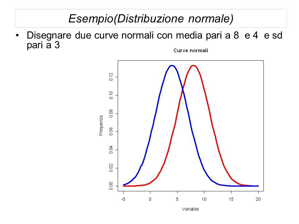 Esempio(Distribuzione normale) Disegnare due curve normali con media pari a 8 e 4 e sd pari a 3
