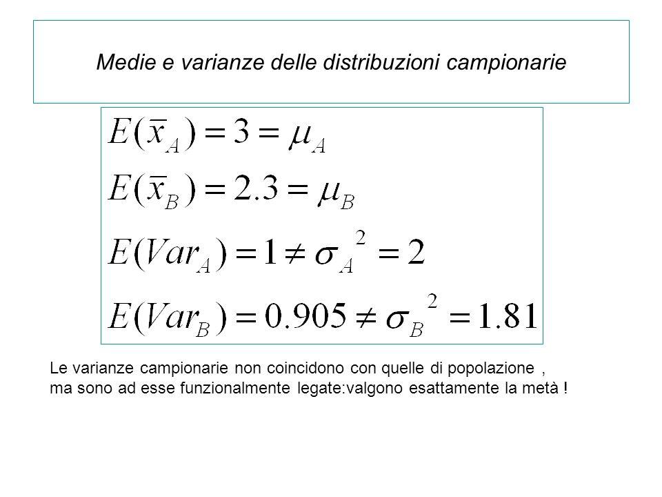 Medie e varianze delle distribuzioni campionarie Le varianze campionarie non coincidono con quelle di popolazione, ma sono ad esse funzionalmente lega