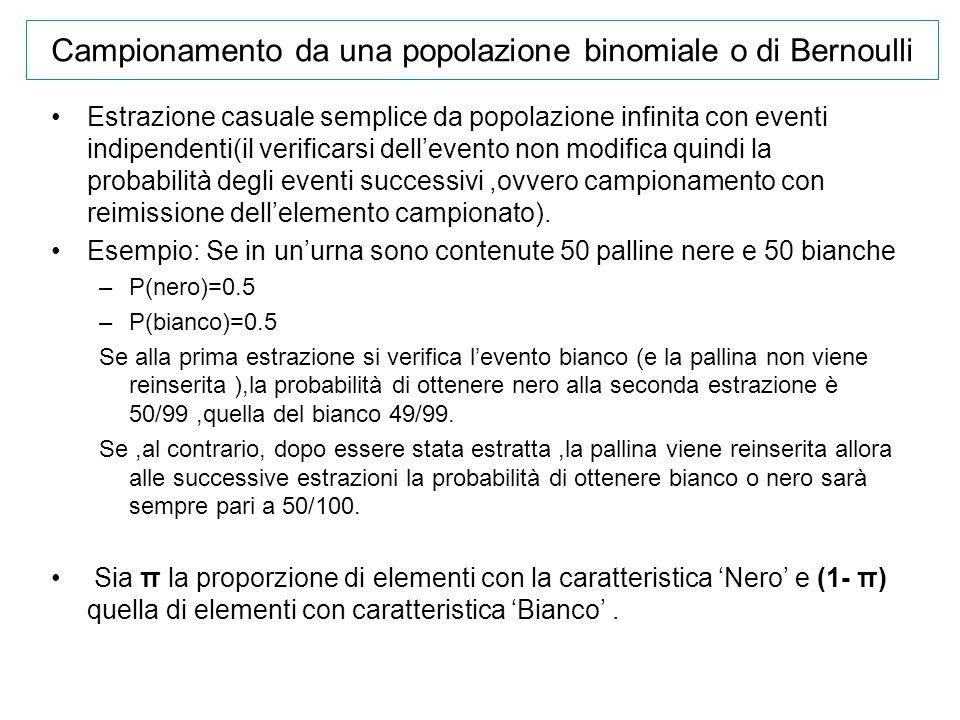 Campionamento da una popolazione binomiale o di Bernoulli Estrazione casuale semplice da popolazione infinita con eventi indipendenti(il verificarsi d