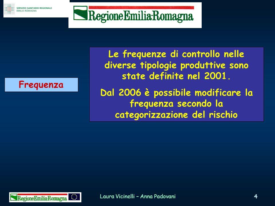 10 febbraio 2011Laura Vicinelli – Anna Padovani5 Laboratori ufficiali di riferimento Istituto Zooprofilattico Sperimentale Agenzia Regionale per lAmbiente Conformi art.