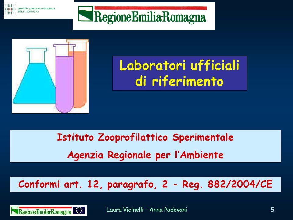 10 febbraio 2011Laura Vicinelli – Anna Padovani6 LA PROGRAMMAZIONE