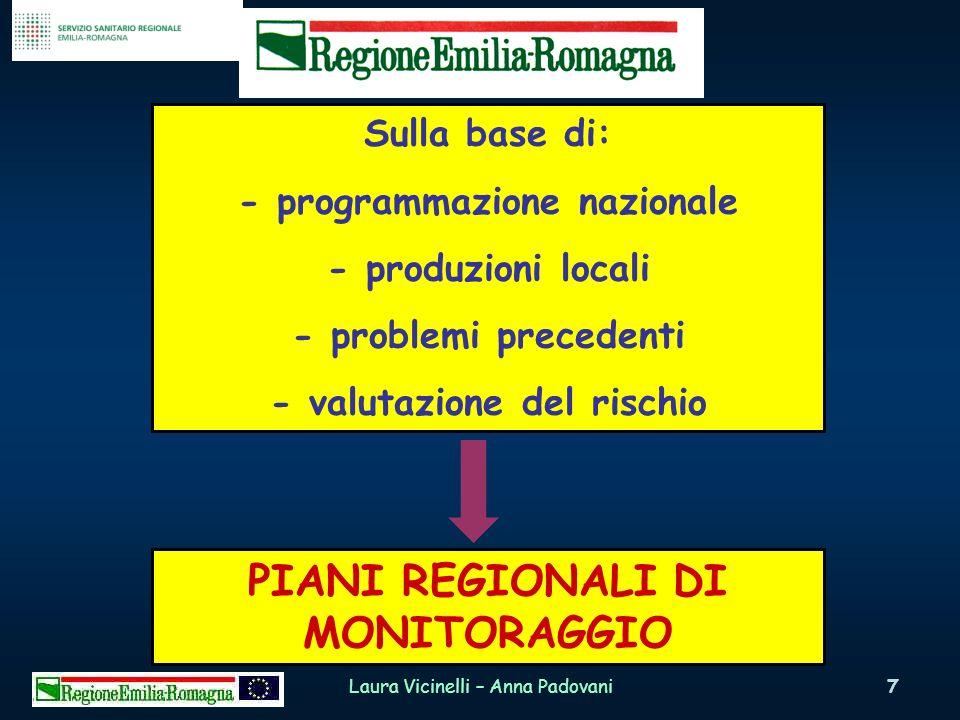 Piano Nazionale Residui La Rete Regionale predispone i campioni extrapiano da effettuare in base a specifiche esigenze locali.