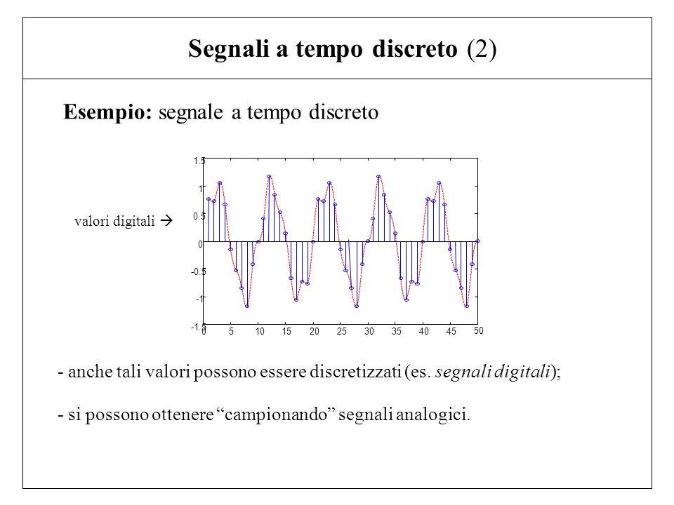 - anche tali valori possono essere discretizzati (es. segnali digitali); Segnali a tempo discreto (2) 051015202530354045 50 -1.5 -0.5 0 0.5 1 1.5 valo