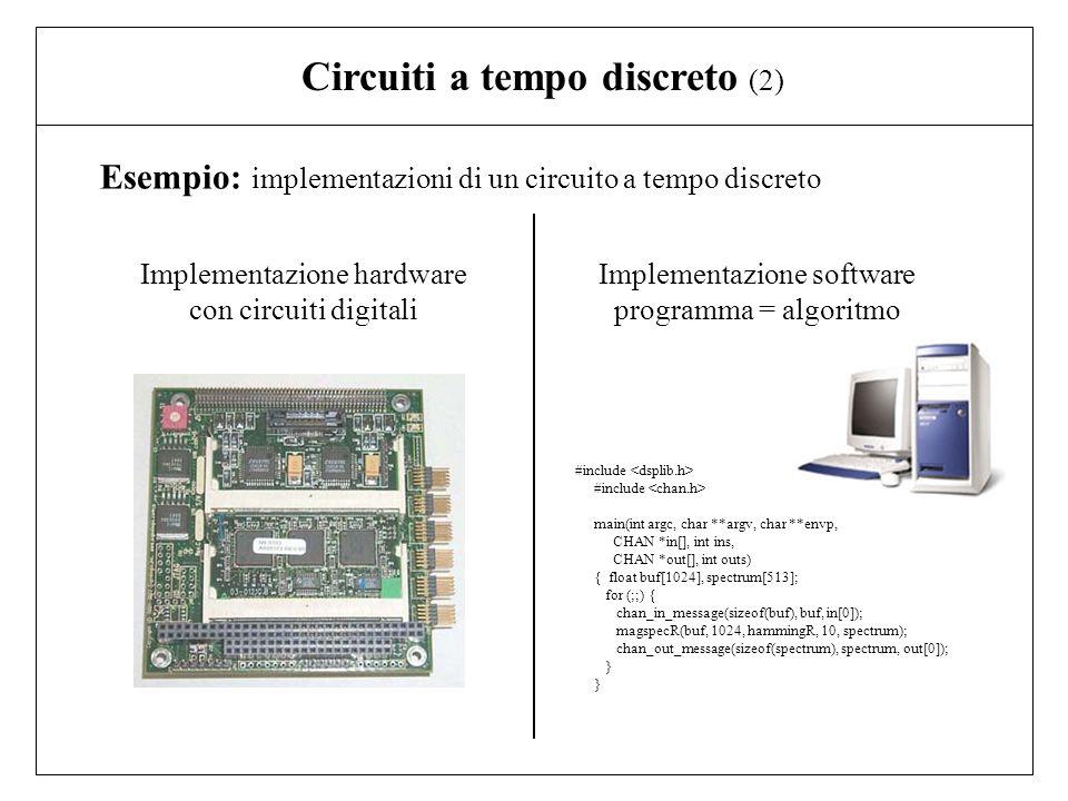 Circuiti a tempo discreto (2) Esempio: implementazioni di un circuito a tempo discreto Implementazione hardware con circuiti digitali #include main(in