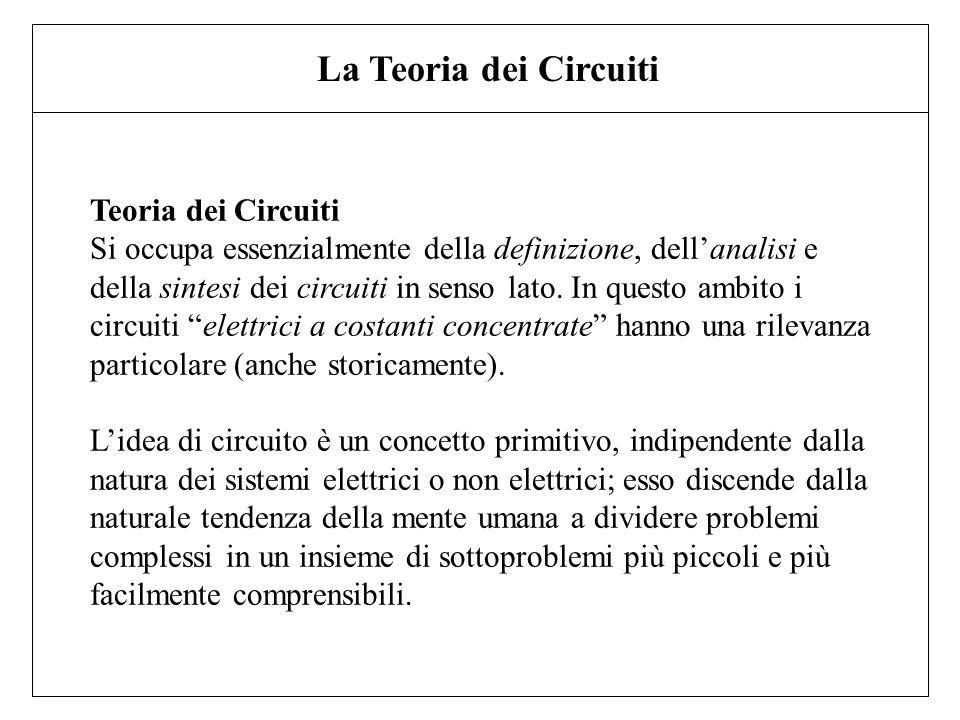 Teoria dei Circuiti Si occupa essenzialmente della definizione, dellanalisi e della sintesi dei circuiti in senso lato. In questo ambito i circuiti el