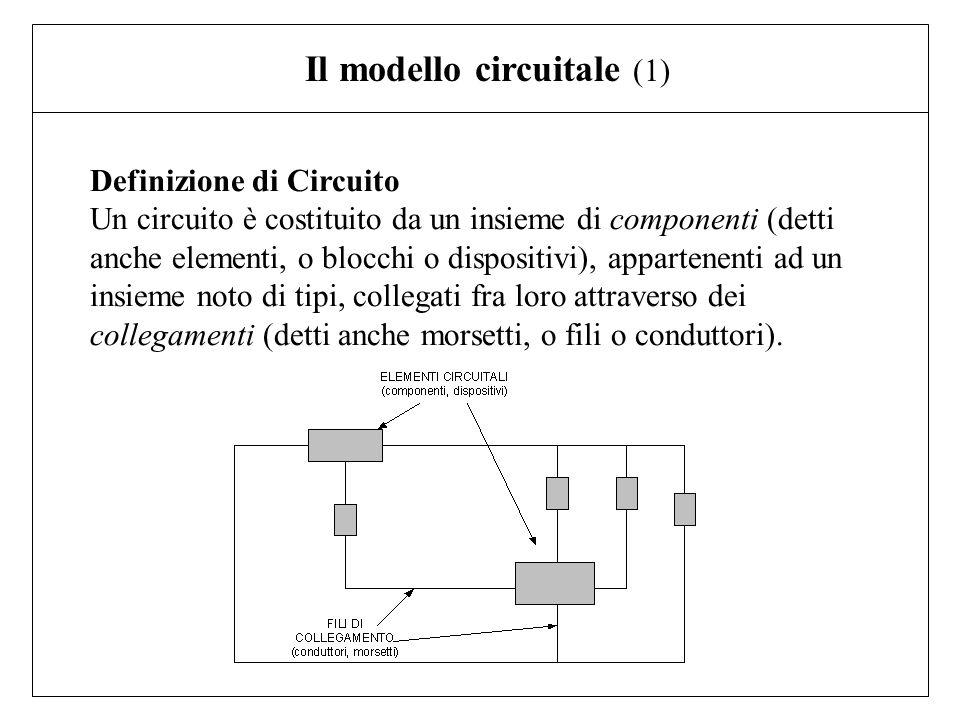 Definizione di Circuito Un circuito è costituito da un insieme di componenti (detti anche elementi, o blocchi o dispositivi), appartenenti ad un insie
