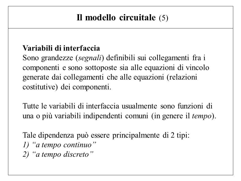 Variabili di interfaccia Sono grandezze (segnali) definibili sui collegamenti fra i componenti e sono sottoposte sia alle equazioni di vincolo generat