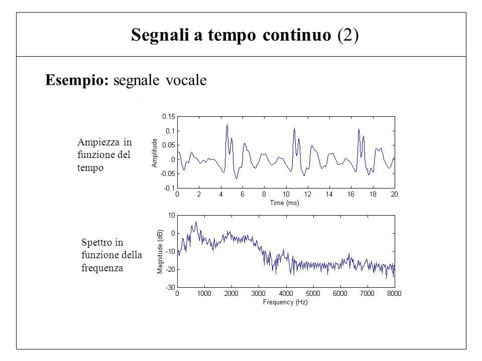 Esempio: segnale vocale Segnali a tempo continuo (2) Ampiezza in funzione del tempo Spettro in funzione della frequenza