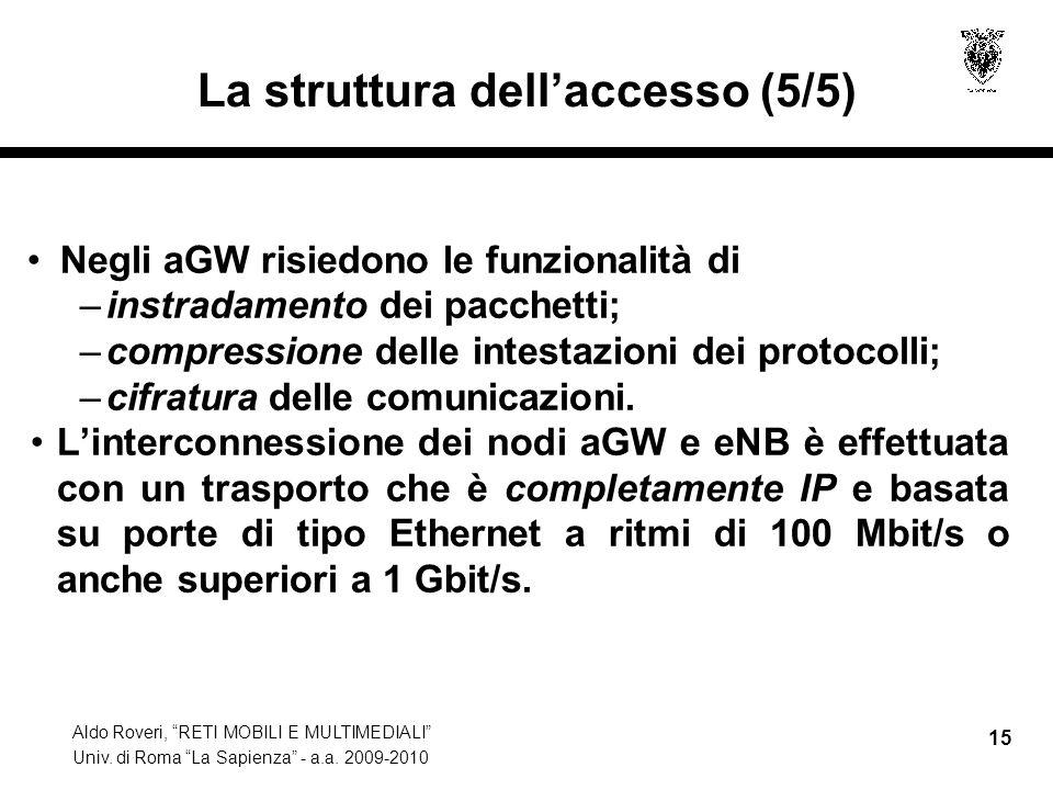 Aldo Roveri, RETI MOBILI E MULTIMEDIALI Univ. di Roma La Sapienza - a.a. 2009-2010 15 La struttura dellaccesso (5/5) Negli aGW risiedono le funzionali