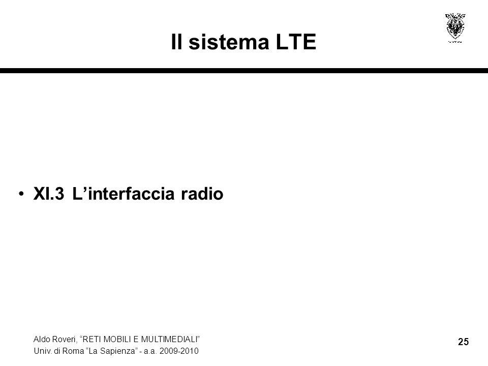 Aldo Roveri, RETI MOBILI E MULTIMEDIALI Univ. di Roma La Sapienza - a.a. 2009-2010 25 Il sistema LTE XI.3 Linterfaccia radio