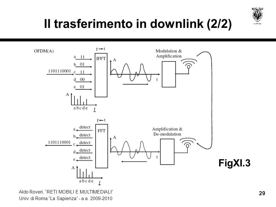 Aldo Roveri, RETI MOBILI E MULTIMEDIALI Univ. di Roma La Sapienza - a.a. 2009-2010 29 Il trasferimento in downlink (2/2) FigXI.3
