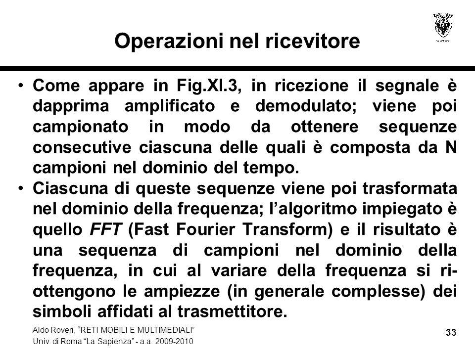 Aldo Roveri, RETI MOBILI E MULTIMEDIALI Univ. di Roma La Sapienza - a.a. 2009-2010 33 Operazioni nel ricevitore Come appare in Fig.XI.3, in ricezione