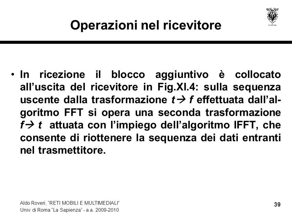 Aldo Roveri, RETI MOBILI E MULTIMEDIALI Univ. di Roma La Sapienza - a.a. 2009-2010 39 Operazioni nel ricevitore In ricezione il blocco aggiuntivo è co