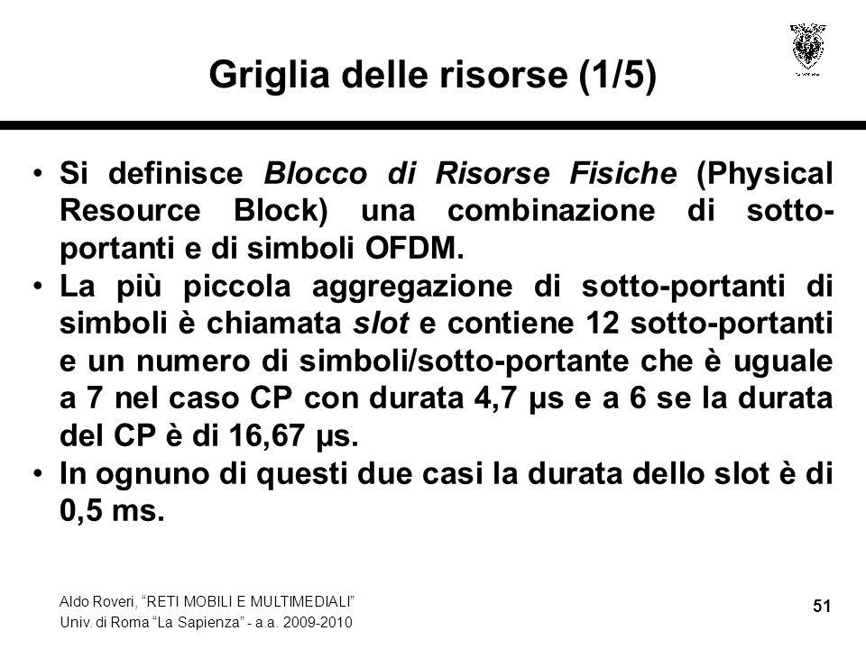 Aldo Roveri, RETI MOBILI E MULTIMEDIALI Univ. di Roma La Sapienza - a.a. 2009-2010 51 Griglia delle risorse (1/5) Si definisce Blocco di Risorse Fisic
