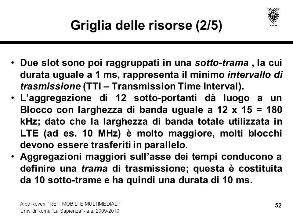 Aldo Roveri, RETI MOBILI E MULTIMEDIALI Univ. di Roma La Sapienza - a.a. 2009-2010 52 Griglia delle risorse (2/5) Due slot sono poi raggruppati in una