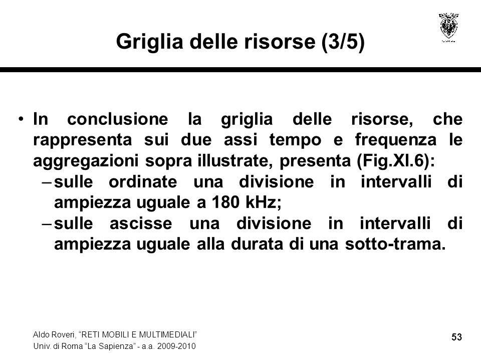 Aldo Roveri, RETI MOBILI E MULTIMEDIALI Univ. di Roma La Sapienza - a.a. 2009-2010 53 Griglia delle risorse (3/5) In conclusione la griglia delle riso