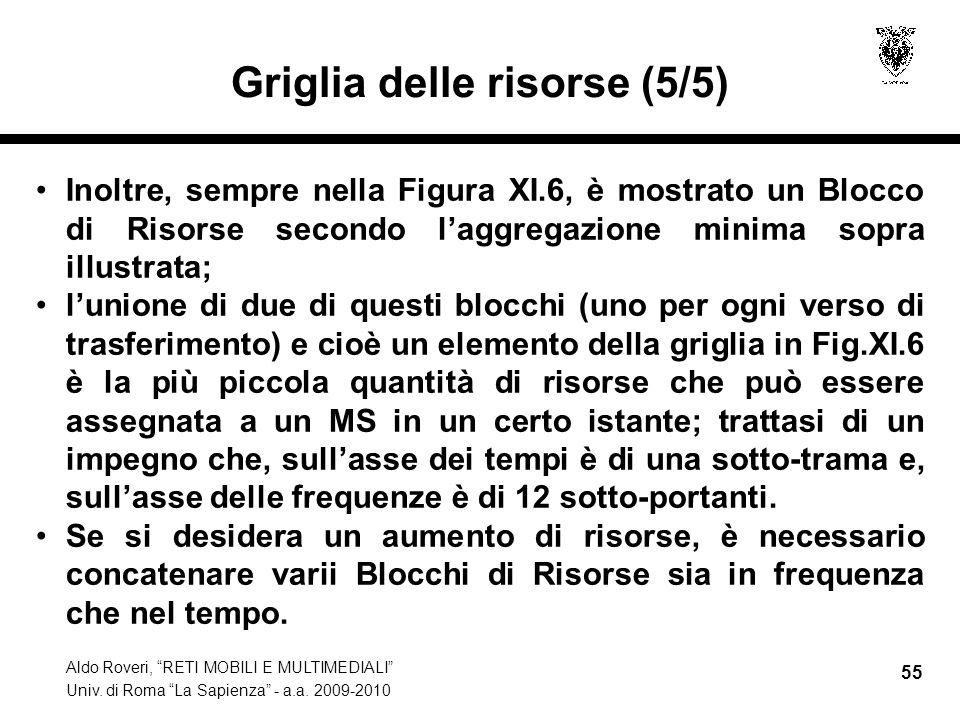 Aldo Roveri, RETI MOBILI E MULTIMEDIALI Univ. di Roma La Sapienza - a.a. 2009-2010 55 Griglia delle risorse (5/5) Inoltre, sempre nella Figura XI.6, è