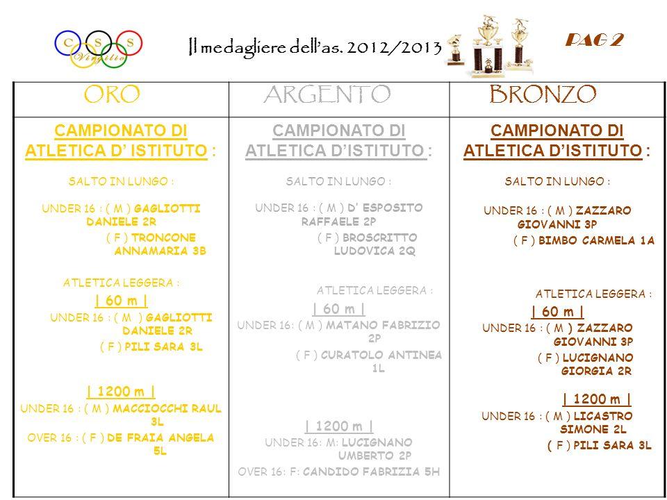 ORO ARGENTO BRONZO CAMPIONATO DI ATLETICA D ISTITUTO : SALTO IN LUNGO : UNDER 16 : ( M ) GAGLIOTTI DANIELE 2R ( F ) TRONCONE ANNAMARIA 3B ATLETICA LEG