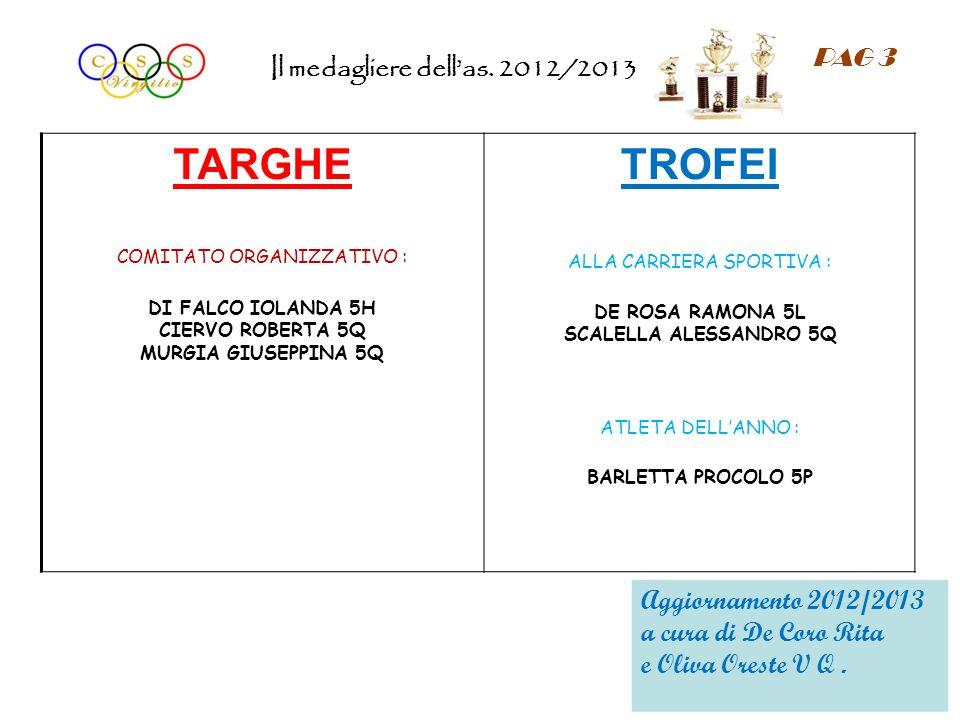 Il medagliere dellas. 2012/2013 PAG 3 TARGHE COMITATO ORGANIZZATIVO : DI FALCO IOLANDA 5H CIERVO ROBERTA 5Q MURGIA GIUSEPPINA 5Q TROFEI ALLA CARRIERA